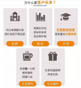 为何都想在天津落户,有哪些优势呢?